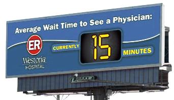Case Studies: No Examples of Posting Wait Times Increasing ER ...